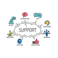 1 hour support package